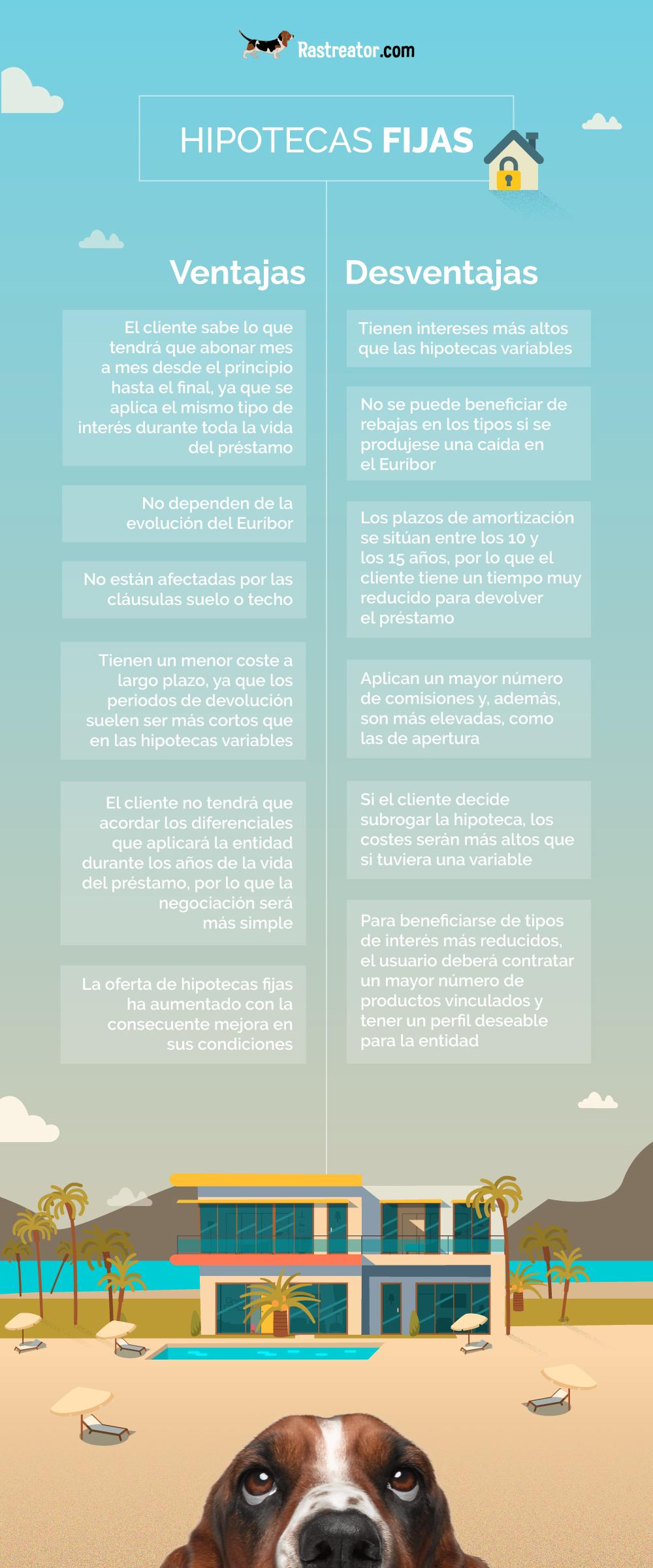 rastreator_ventajas y desventajas de las hipotecas fijas