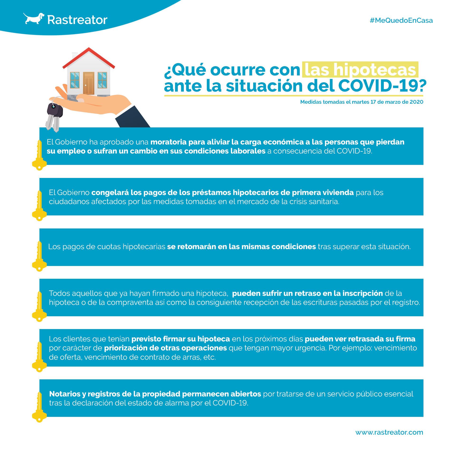 hipotecas-coronavirus